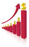 Earning money. Finance stat - money sign red bar diagram - earn more Royalty Free Stock Images