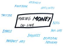 Earning money online graph hndwritten. Diagram for making money on internet brainstorming. Ideas cash Stock Image