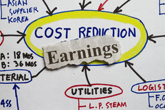 Earnings Stock Images