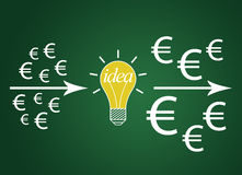Earnings growth. Illustration of a earnings growth/idea concept Royalty Free Stock Photos