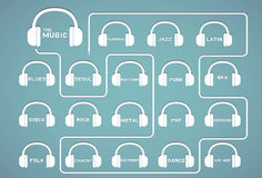 Earphone music Royalty Free Stock Image