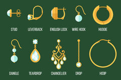 Earring types. Vector set of different earring styles and closure types. Flat style Royalty Free Stock Photography
