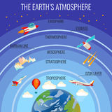 The Earth atmosphere structure with clouds and various flying transport Stock Photo