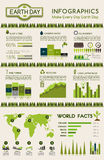 Earth Day infographic with world ecology facts Royalty Free Stock Image