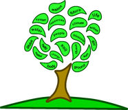 Earth Day Tree of Concepts. A stylized tree brings environmental concepts on its leaves Stock Image
