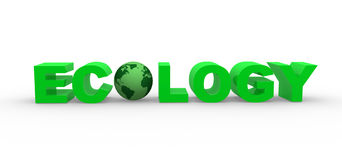 Earth globe Stock Images