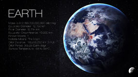 Earth - High resolution Infographic presents one. Earth - 5K resolution Infographic presents one of the solar system planet, look and facts. This image elements royalty free stock image