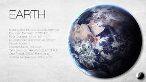Earth - High resolution Infographic presents one Royalty Free Stock Image