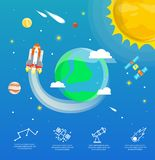 The earth infographic in universe concept. Stock Images