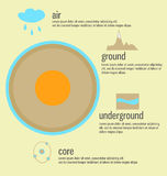 Earth infographics template. Stock Photos