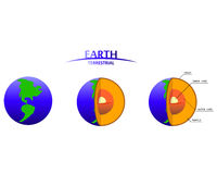 Earth Layers Clipart with Infographics Terrestrial Planet. Earth and planets in the solar system Stock Photos