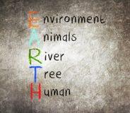 Earth meaning written on blackboard Stock Photo