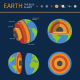 The earth planet section structure science Stock Photography
