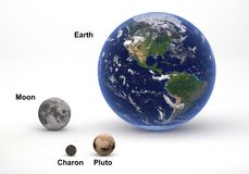 Earth and Pluto system comparison. This image represents the size comparison between Earth and Pluto system in a precise and scientific design.This is a 3d Royalty Free Stock Image