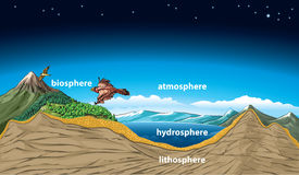 Earth's sphere Stock Photo