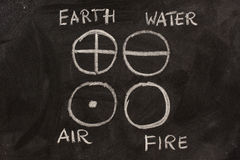 Earth, water, air and fire on blackboard stock image