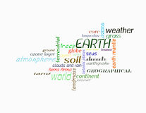 Earth Words Royalty Free Stock Images
