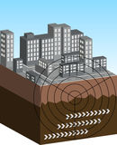 Earthquake illustration. An illustrated scene showing the epicenter of an earthquake Stock Photos