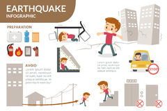 Earthquake infographic. Earthquake sign. Danger stock images