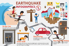 Earthquake infographics elements. Stock Photos