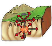 Earthquake vector illustration Royalty Free Stock Images