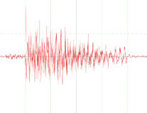 Earthquake wave graph Royalty Free Stock Image
