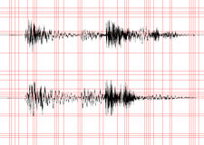 Earthquake wave graph Royalty Free Stock Photography
