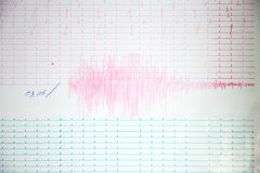 Earthquake wave on a graph paper Royalty Free Stock Photos