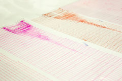 Earthquake wave on a graph paper Stock Photo