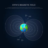 Earths magnetic field vector Stock Photo