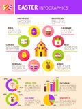 Easter Holiday Infographics. Happy Easter Holiday Infographics. Flat Design Vector Illustration of Spring Concept with Text Stock Photos