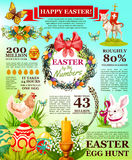 Easter holidays facts infographic template design Royalty Free Stock Photography