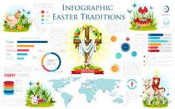 Easter infographic design with holiday traditions Stock Photos