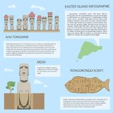 Easter Island Infographic Moai on   different versions of  statues Rongorongo scripts  wooden table include real old Royalty Free Stock Photo