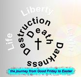 Easter journey Royalty Free Stock Photos