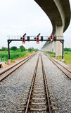 Eastern railway line Stock Images