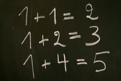 Easy mathematics. On the blackboard Royalty Free Stock Photo