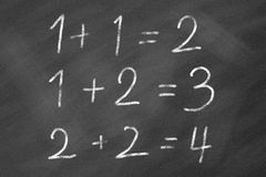 Easy mathematics. On the blackboard Royalty Free Stock Images