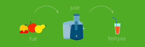 Easy recipe instructions how to cook prepare juice using a juicer Stock Photography