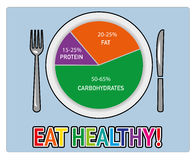 Eat healthy4. Healthy nutrition food. Health eating. Balanced diet. Plan meal. Chart and icons Royalty Free Stock Photo