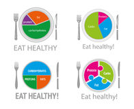 Eat healthy. Healthy nutrition food. Health eating. Balanced diet. Plan meal. Chart and icons Royalty Free Stock Photo