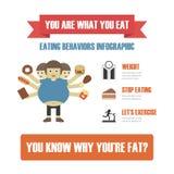 Eating behavior Stock Photos