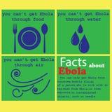 Ebola2 Иллюстрация штока