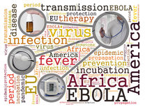 EBOLA. Comes over to the US Stock Image