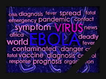 Ebola concept word cloud background Stock Images