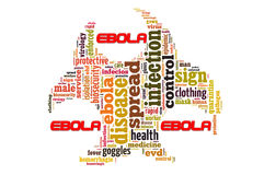 Ebola Disease Royalty Free Stock Photos