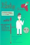 Ebola infographic Zdjęcia Royalty Free