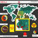 Ebola Infographics Royalty Free Stock Image