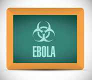 Ebola sign on a board illustration Stock Images