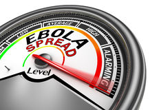 Ebola spread conceptual meter indicate maximum Royalty Free Stock Photo
